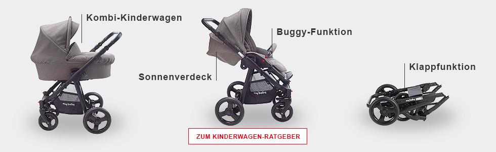 Kombi Kinderwagen