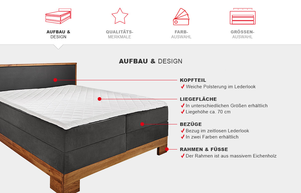 Boxspringbett TEXAS - Aufbau & Design