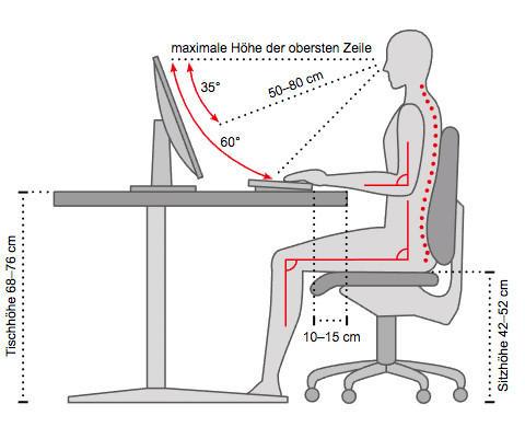Bürostuhl skizze  Ergonomische Bürostühle entdecken