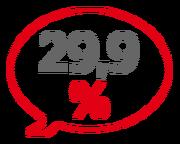 K_CP0007_finanzierung_bilb_29,9