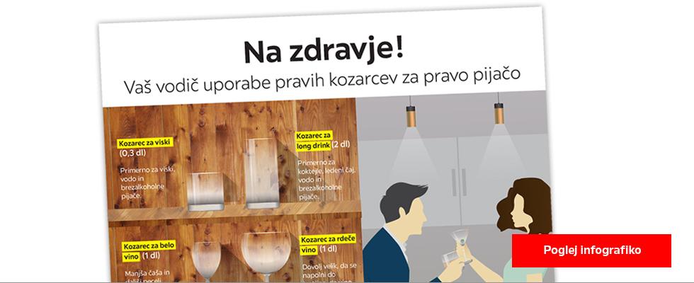 Voscilnica_infografika