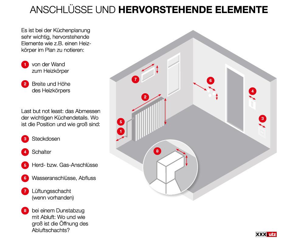 Ausmessen_Infografik_Anschluesse