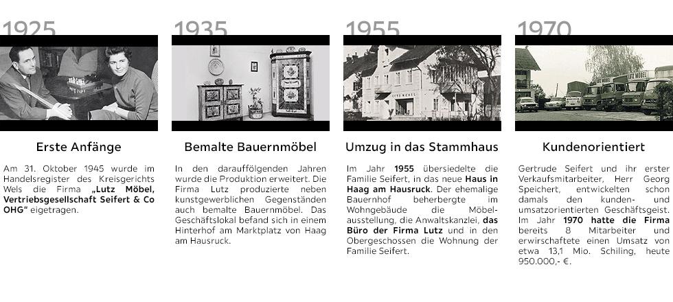 07a_75-jahre_geschichte_1925-1970