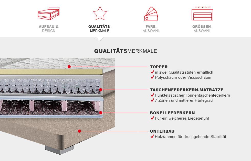 Boxspringbett Prinz Modern - Qualitaetsmerkmale Details