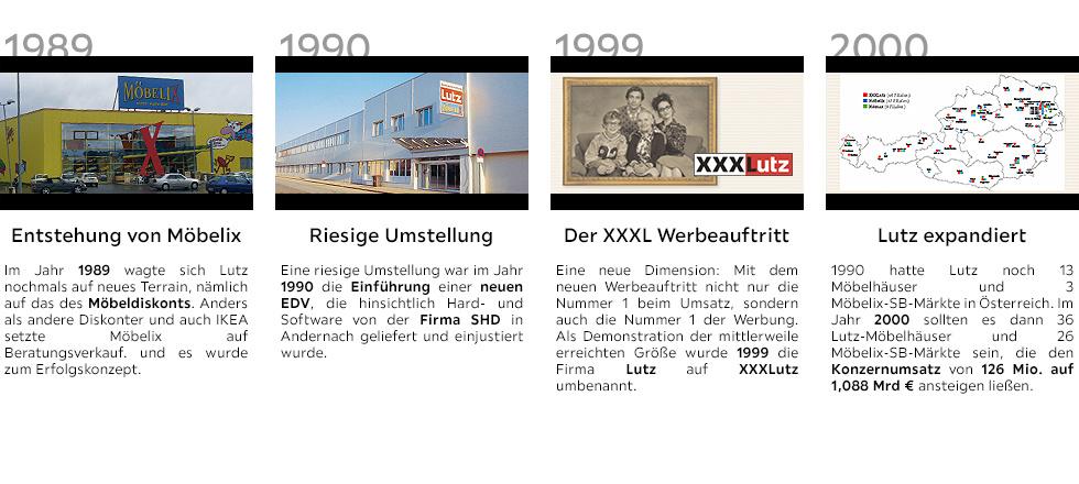 07c_75-jahre_geschichte_1989-2000