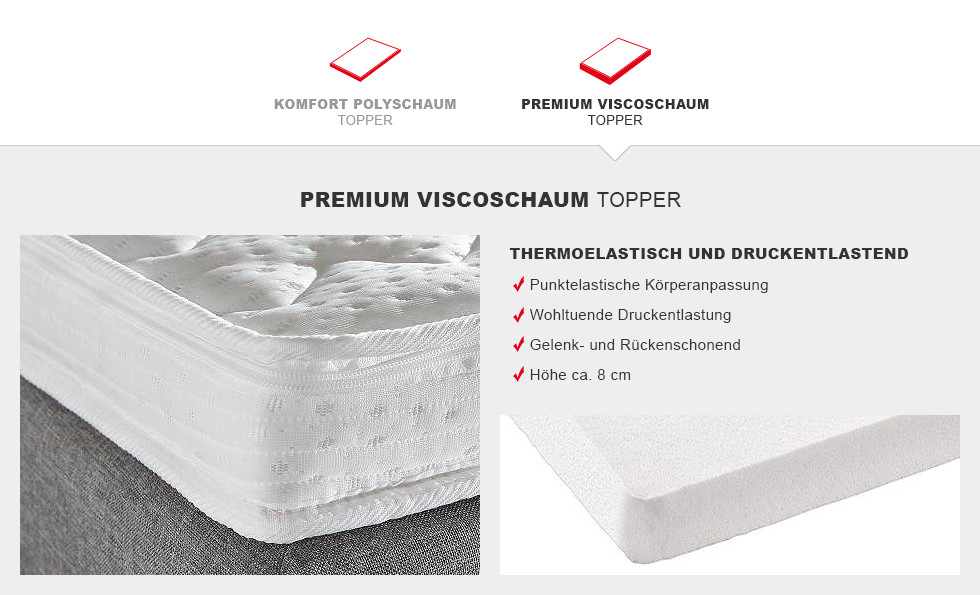 Boxspringbett Prinz Modern Premium