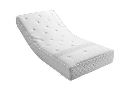 TASCHENFEDERKERNMATRATZE 90/200 cm 24 cm - Weiß, Basics, Textil (90/200cm) - Hülsta