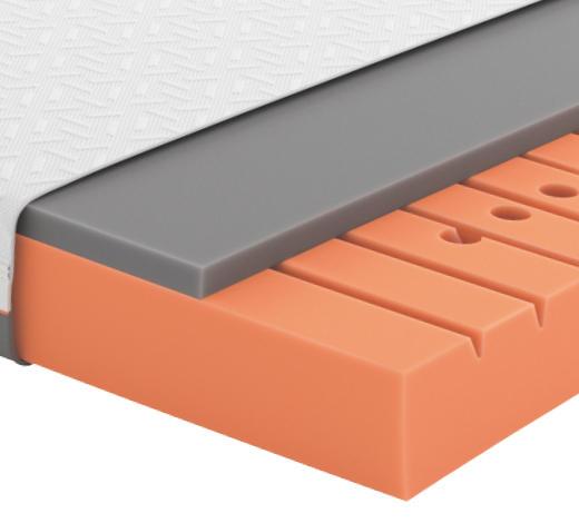 GELSCHAUMMATRATZE Primus 270 140/200 cm 22 cm - Dunkelgrau/Weiß, Basics, Textil (140/200cm) - Schlaraffia