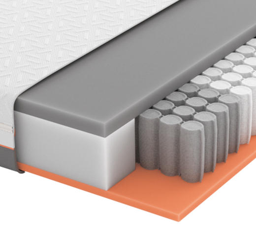 GEL-TASCHENFEDERKERNMATRATZE Primus 270 TFK 90/200 cm - Dunkelgrau/Weiß, Basics, Textil (90/200cm) - Schlaraffia