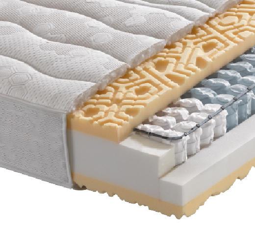 TASCHENFEDERKERNMATRATZE 90/200 cm  - Weiß, Basics, Textil (90/200cm) - Novel