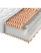 TASCHENFEDERKERNMATRATZE 90/200 cm  - Weiß, Basics, Textil (90/200cm) - Sleeptex