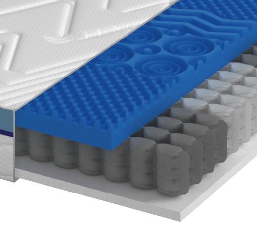 TASCHENFEDERKERNMATRATZE 140/200 cm - Weiß, Basics, Textil (140/200cm) - Dieter Knoll