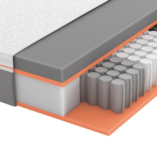GEL-TASCHENFEDERKERNMATRATZE Primus 310 TFK 100/200 cm - Dunkelgrau/Weiß, Basics, Textil (100/200cm) - Schlaraffia