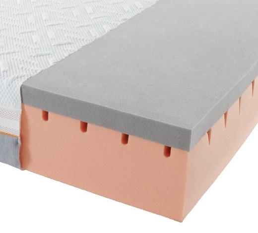 GELSCHAUMMATRATZE 100/220 cm  - Weiß/Grau, Basics, Textil (100/220cm) - Sembella