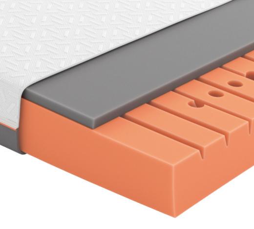 GELSCHAUMMATRATZE Primus 250 100/200 cm 20 cm - Dunkelgrau/Weiß, Basics, Textil (100/200cm) - Schlaraffia