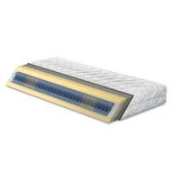 VZMETNICA - Basics, tekstil (200/90cm) - MEBLOJOGI