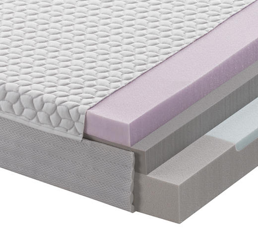 KALTSCHAUMMATRATZE FUSION EVO 22 90/200 cm 24 cm - Weiß, Basics, Textil (90/200cm) - Dieter Knoll