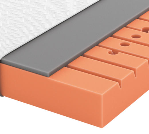 GELSCHAUMMATRATZE Primus 230 160/200 cm 18 cm - Dunkelgrau/Weiß, Basics, Textil (160/200cm) - Schlaraffia
