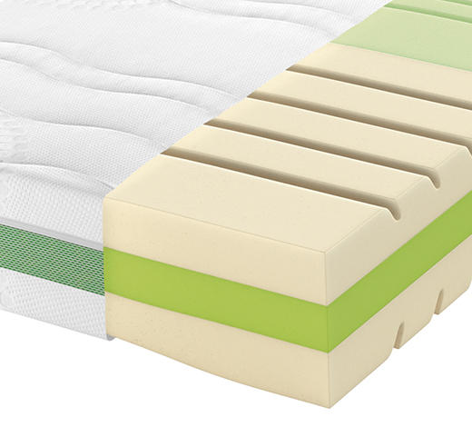 Partnermatratze Kaltschaum ROAD 270 COMFEEL PLUS 180/200 cm 22 cm - Weiß, Basics, Textil (180/200cm) - Schlaraffia