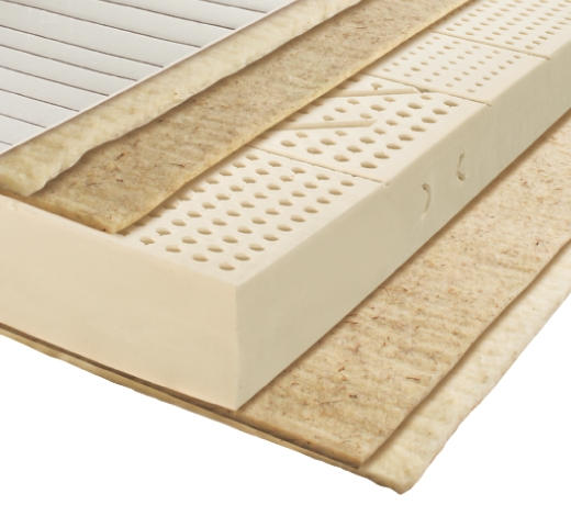 LATEXMATRATZE 90/200 cm - Weiß, Basics, Textil/Weitere Naturmaterialien (90/200cm) - Joka