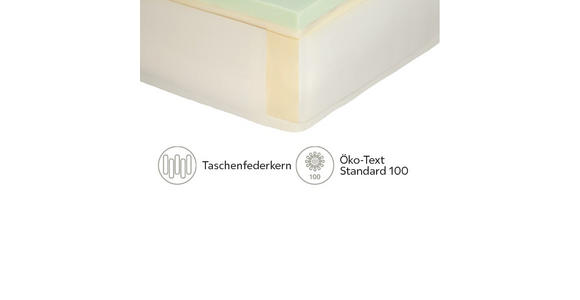TASCHENFEDERKERNMATRATZE 140/200 cm  - Weiß, Basics, Textil (140/200cm) - Sleeptex