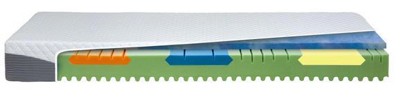 KOMFORTSCHAUMMATRATZE MONA 4000 90/200 cm 19 cm - Anthrazit/Weiß, Basics, Textil (90/200cm) - Dieter Knoll